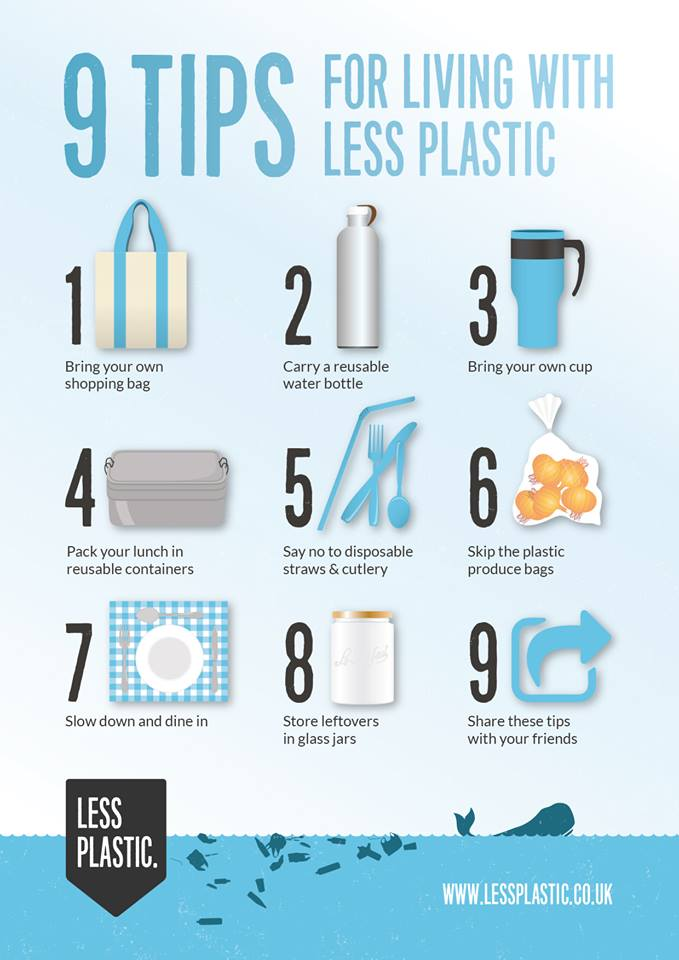 less-plastic